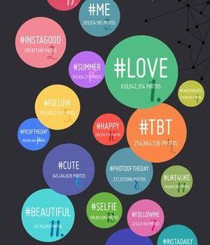 Infografik Top 20 Instagram Hashtags